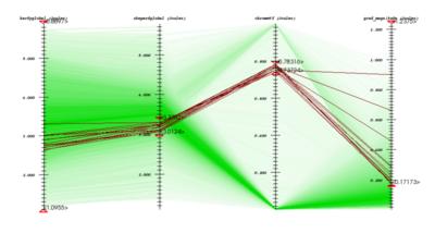 VisIt-tutorial-data-representations - VisItusers org