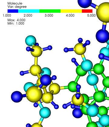 Molecular data features - VisItusers org